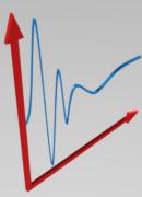 линии тренда на рынке форекс